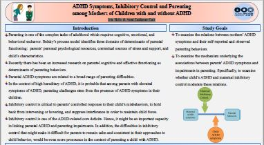 ADHD research poster