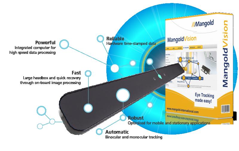 MangoldVision - eye tracking system